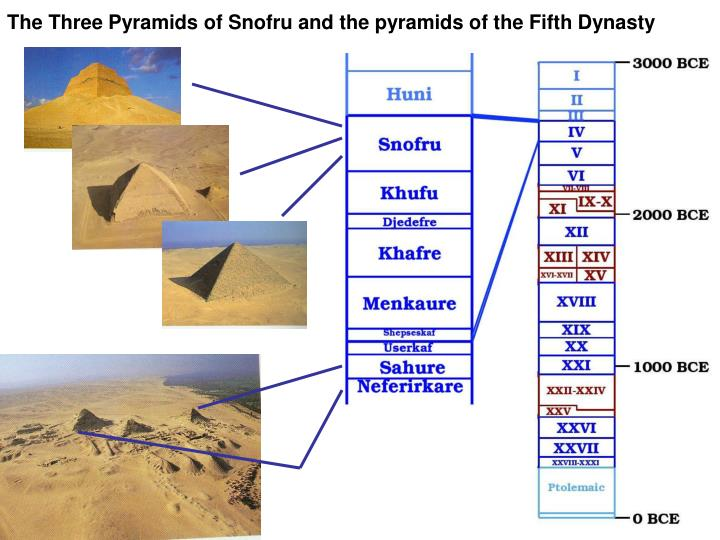 The Three Pyramids of Snofru and the pyramids of the Fifth Dynasty