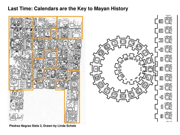 Last Time: Calendars are the Key to Mayan History