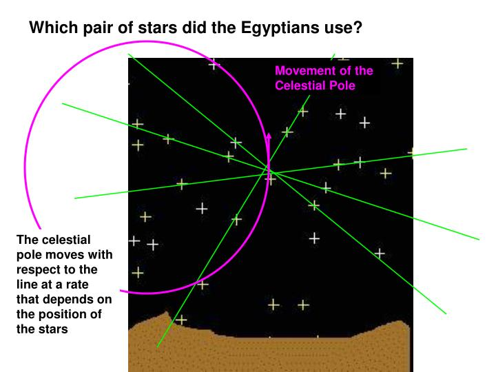 Which pair of stars did the Egyptians use?