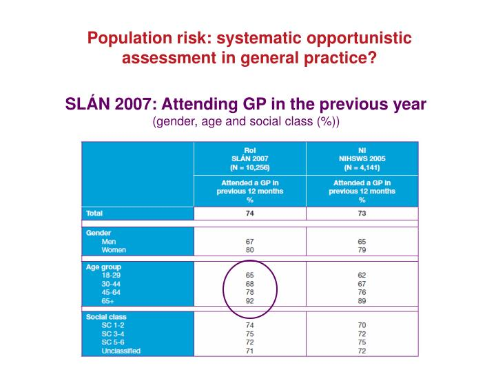 Population risk: systematic opportunistic assessment in general practice?