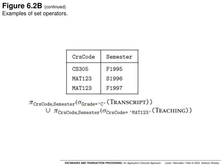 Figure 6.2B