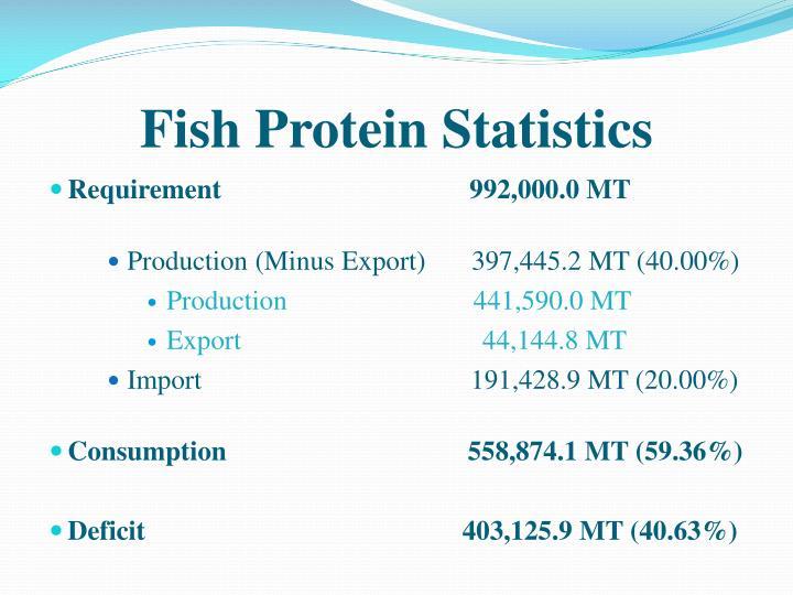 Fish Protein Statistics