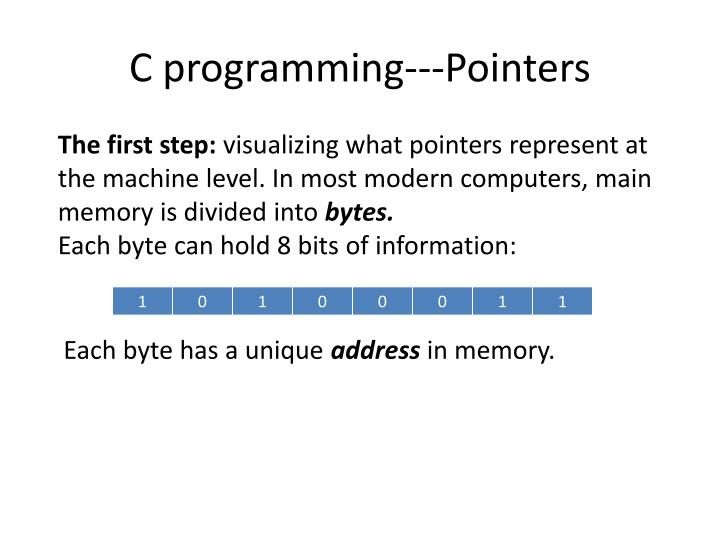 C programming pointers