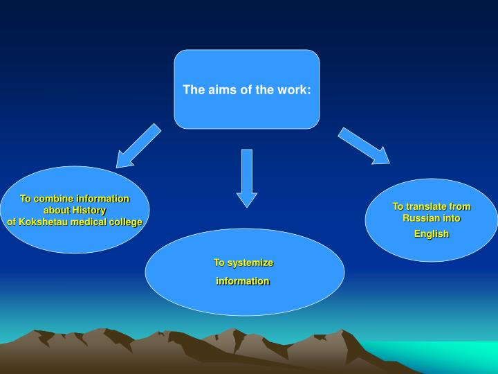 The aims of the work: