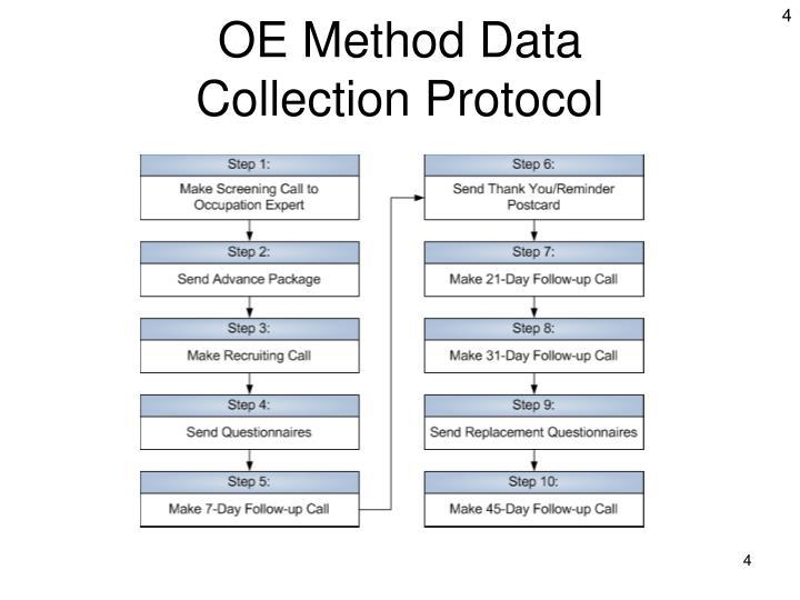 OE Method Data