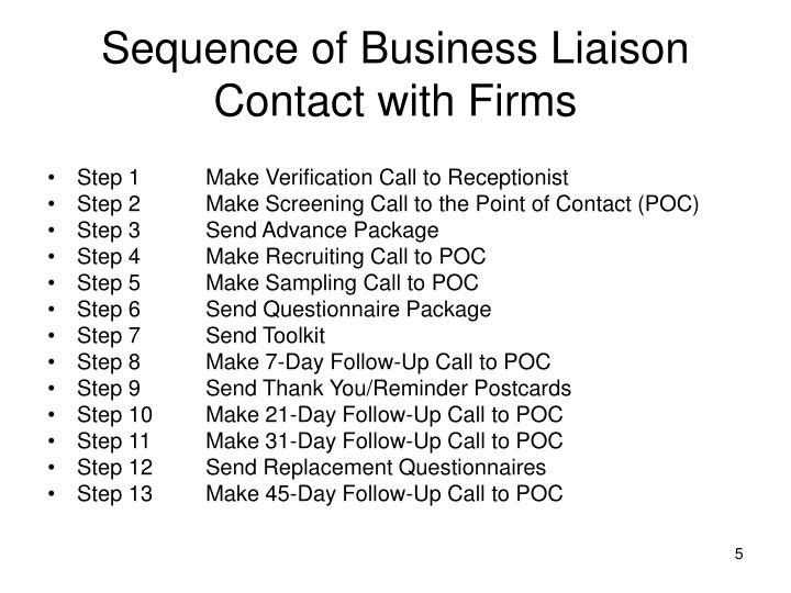 Sequence of Business Liaison