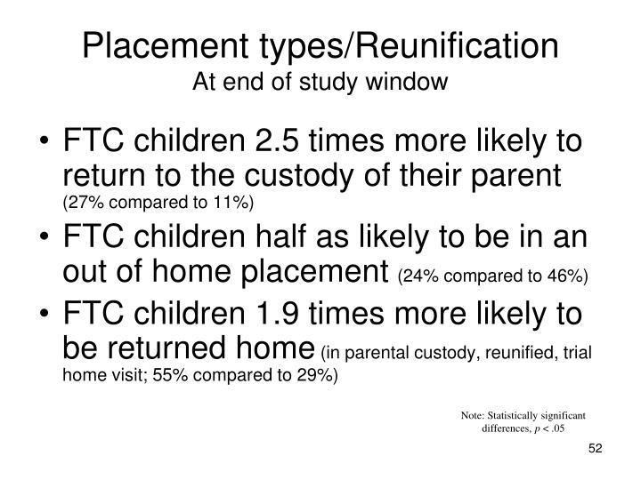 Placement types/Reunification