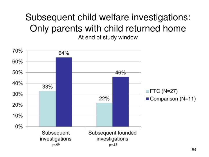 Subsequent child welfare investigations: Only parents with child returned home