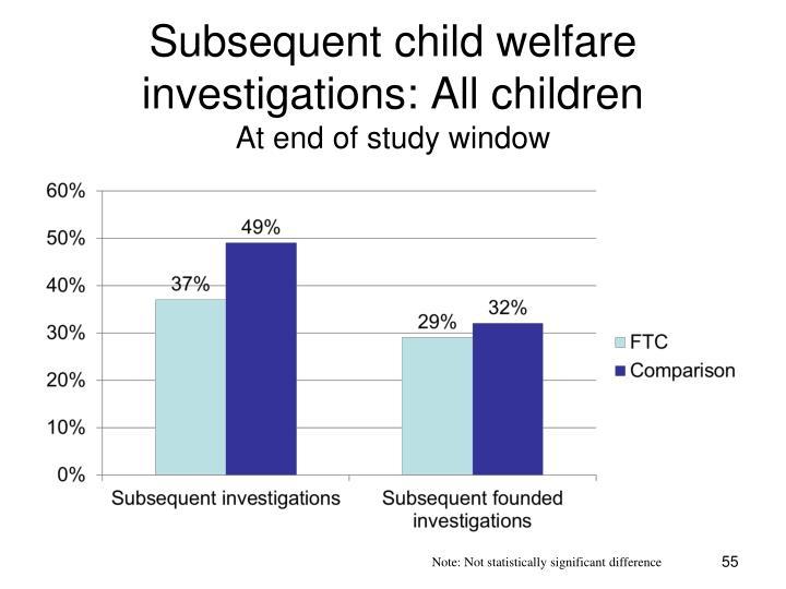 Subsequent child welfare investigations: All children