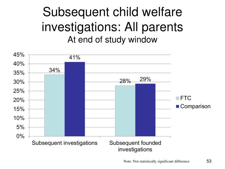 Subsequent child welfare investigations: All parents