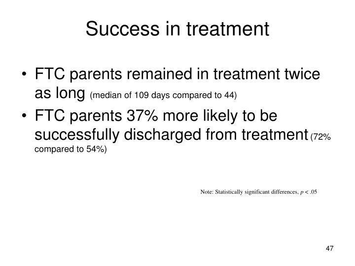 Success in treatment