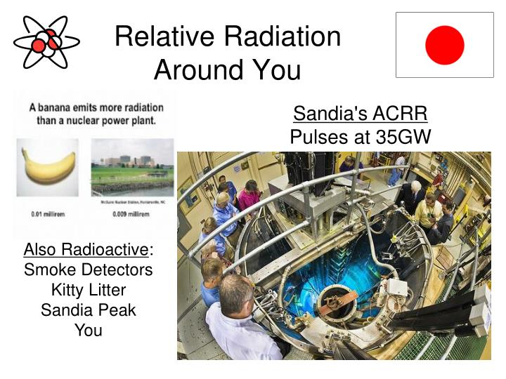 Relative Radiation Around You