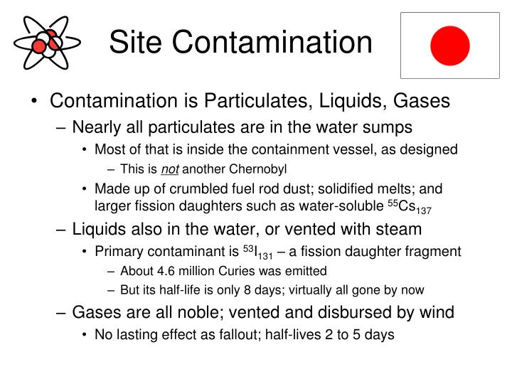 Site Contamination