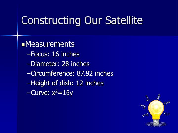 Constructing Our Satellite