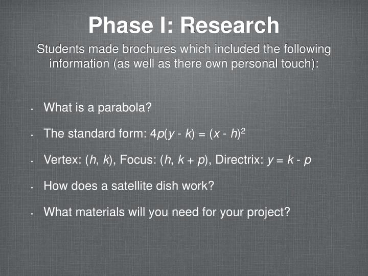 Phase I: Research
