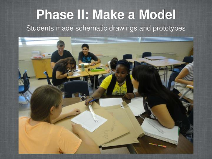 Phase II: Make a Model