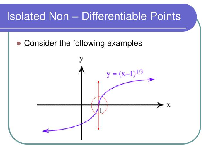 Isolated Non – Differentiable Points