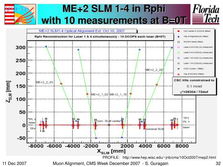 ME+2 SLM 1-4 in Rphi