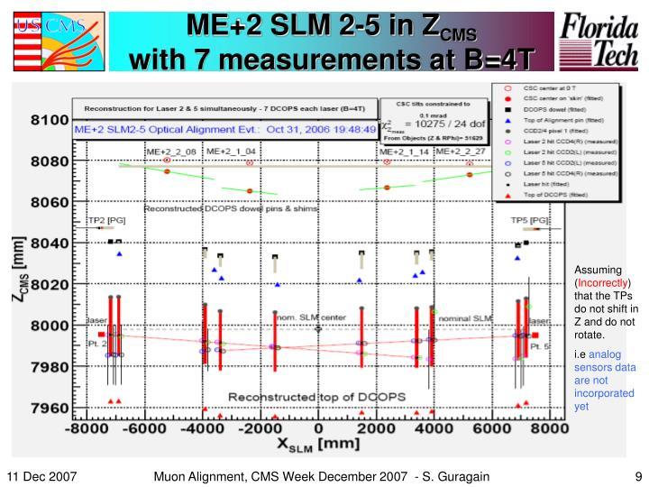 ME+2 SLM 2-5 in Z