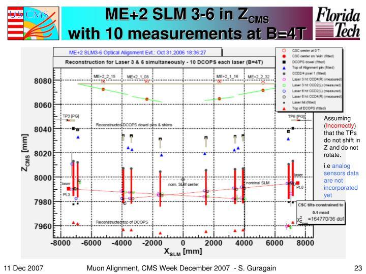 ME+2 SLM 3-6 in Z