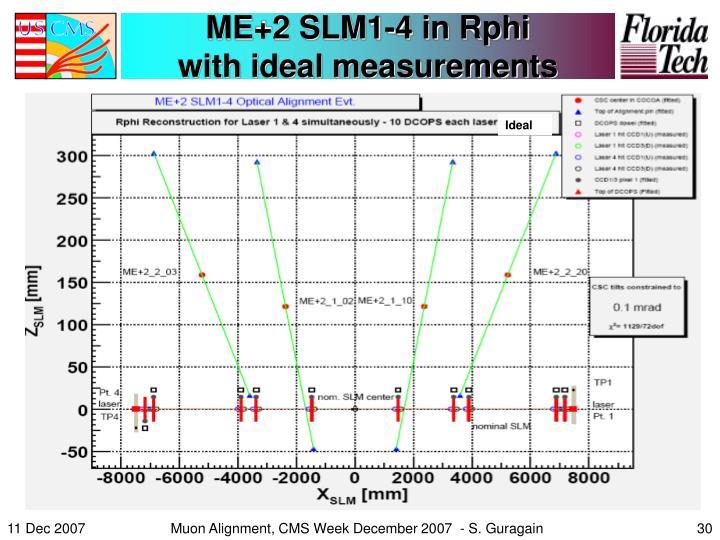 ME+2 SLM1-4 in Rphi