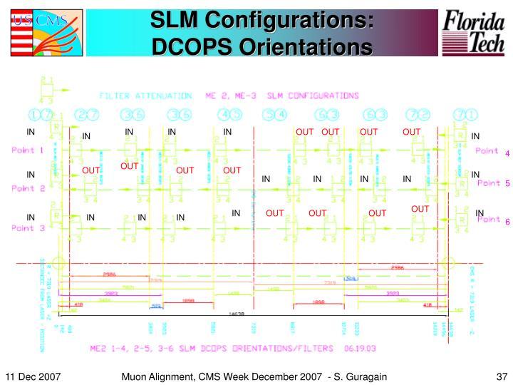 SLM Configurations: