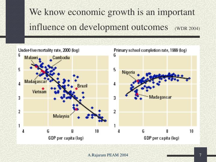 We know economic growth is an important influence on development outcomes