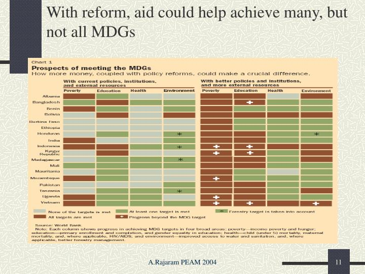 With reform, aid could help achieve many, but not all MDGs