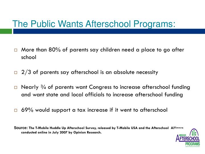The Public Wants Afterschool Programs:
