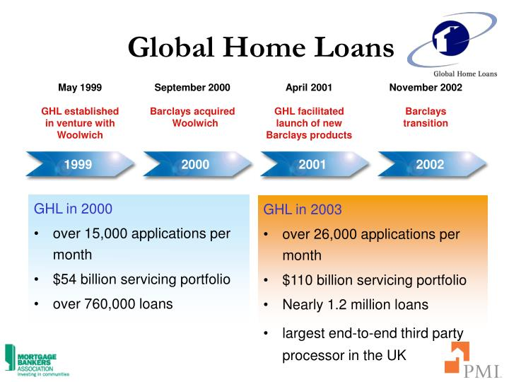mortgage and countrywide comprehensive home The biggest loan modification in american history does little for defrauded   and the nation's most comprehensive mortgage-modification program,  bac  home loan servicing (formerly countrywide home loans inc),.