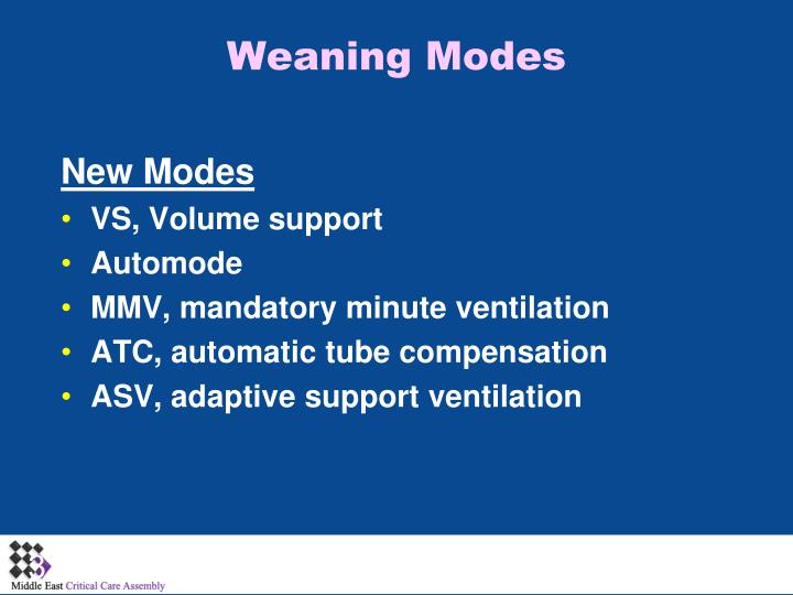 Weaning Modes