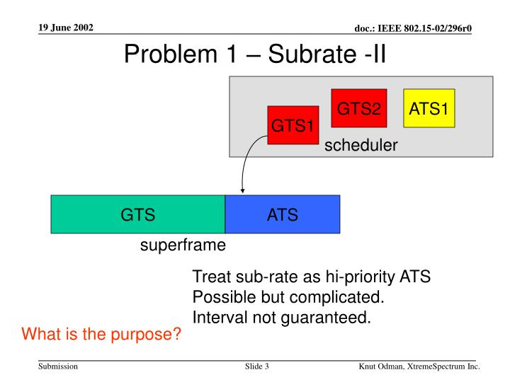 Problem 1 – Subrate -II
