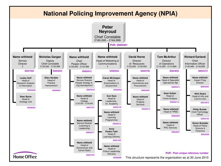 National policing improvement agency npia