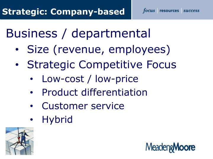 Strategic: Company-based