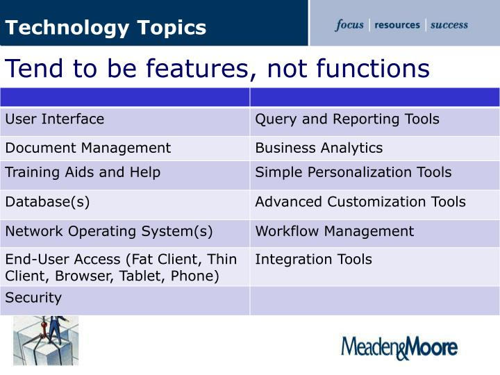 Technology Topics