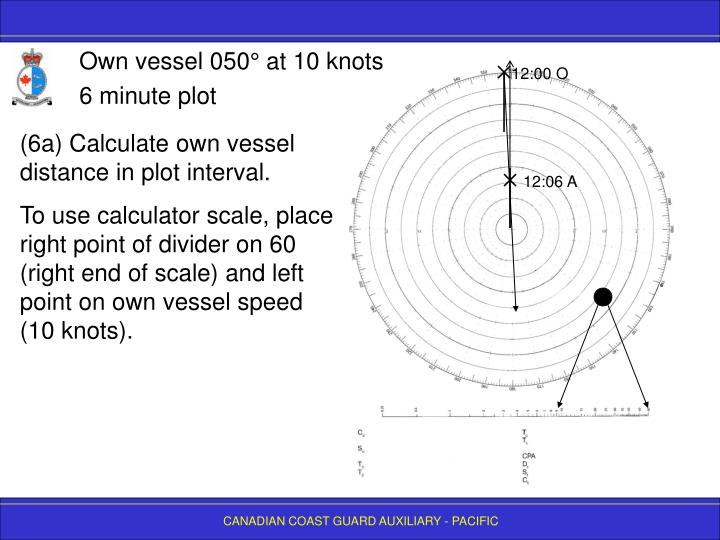 Own vessel 050° at 10 knots