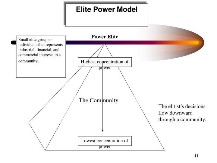 Elite Power Model