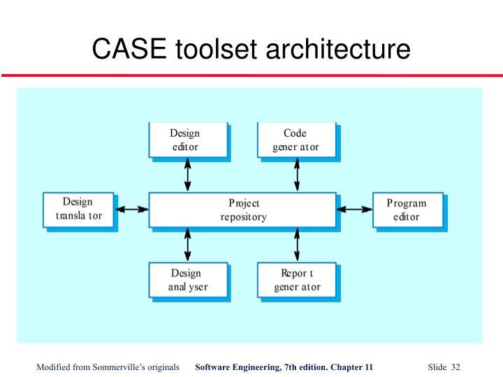 CASE toolset architecture