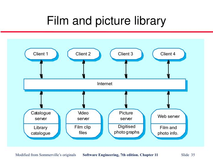 Film and picture library