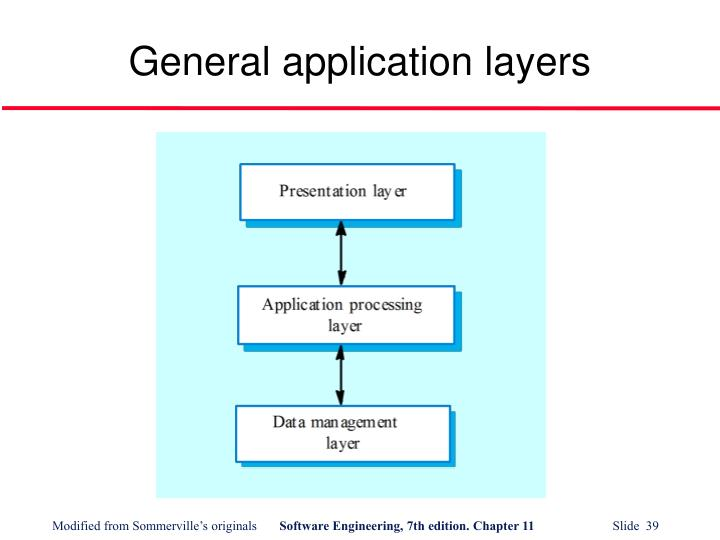 General application layers