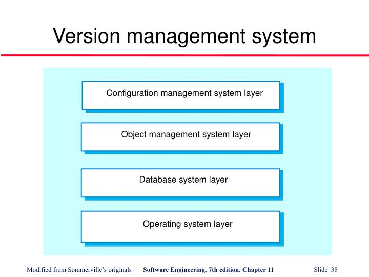 Configuration management system layer