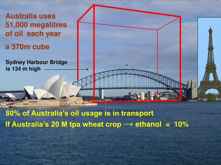 Australia uses 51,000 megalitres of oil  each year