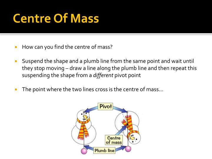 Centre of mass1