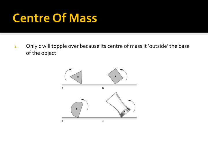 Centre Of Mass