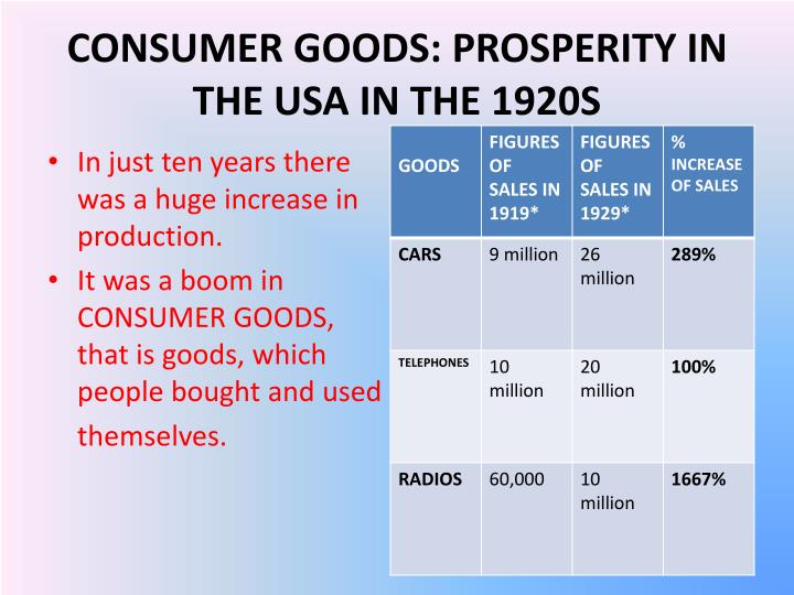 CONSUMER GOODS: PROSPERITY IN THE USA IN THE 1920S