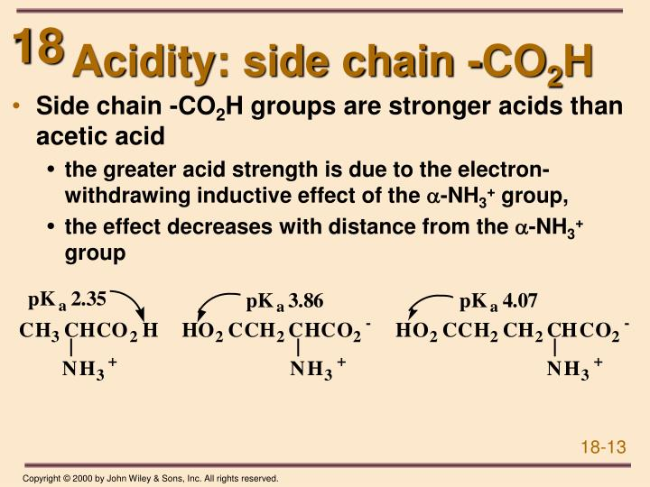 Acidity: side chain -CO