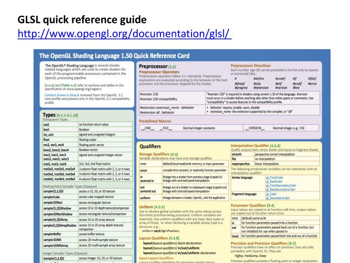 GLSL quick reference guide