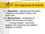 plot the sequence of events