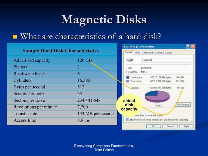 Sample Hard Disk Characteristics