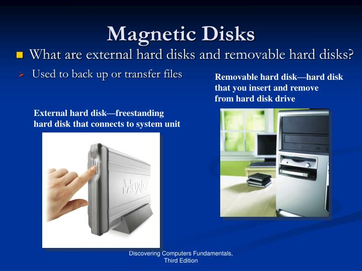 Magnetic Disks